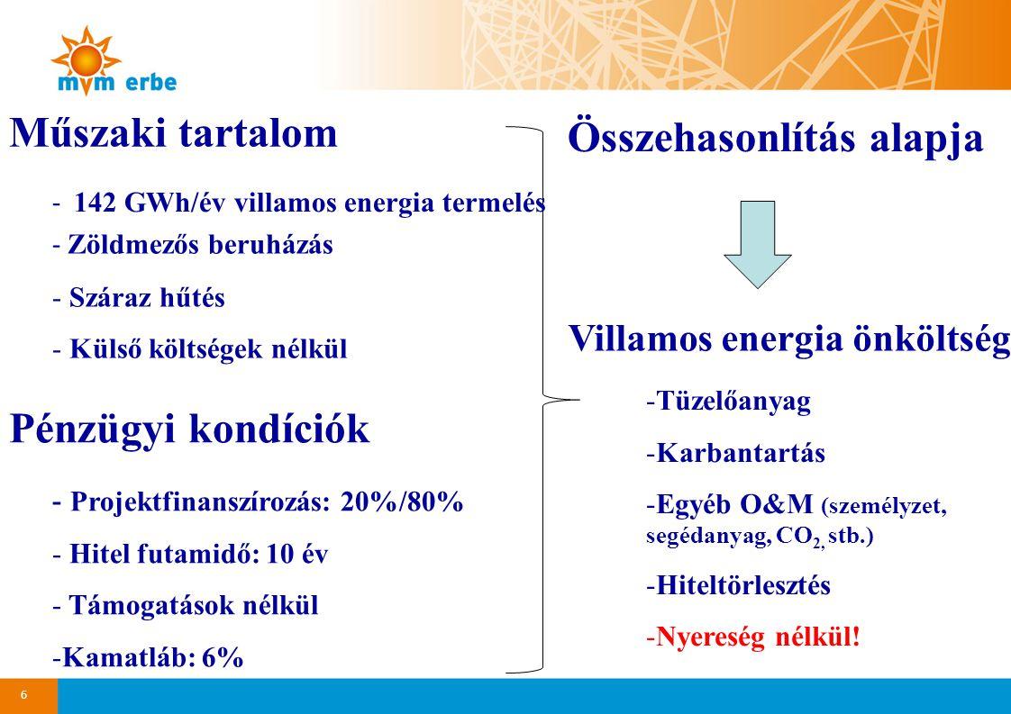Összehasonlítás alapja Villamos energia önköltség