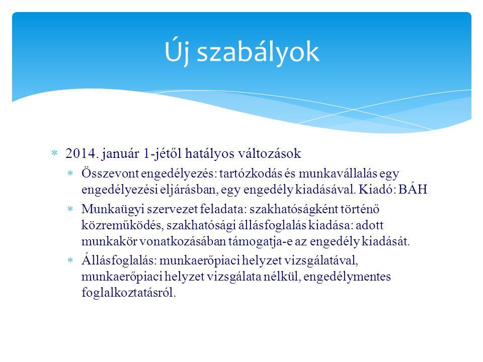 Új szabályok 2014. január 1-jétől hatályos változások