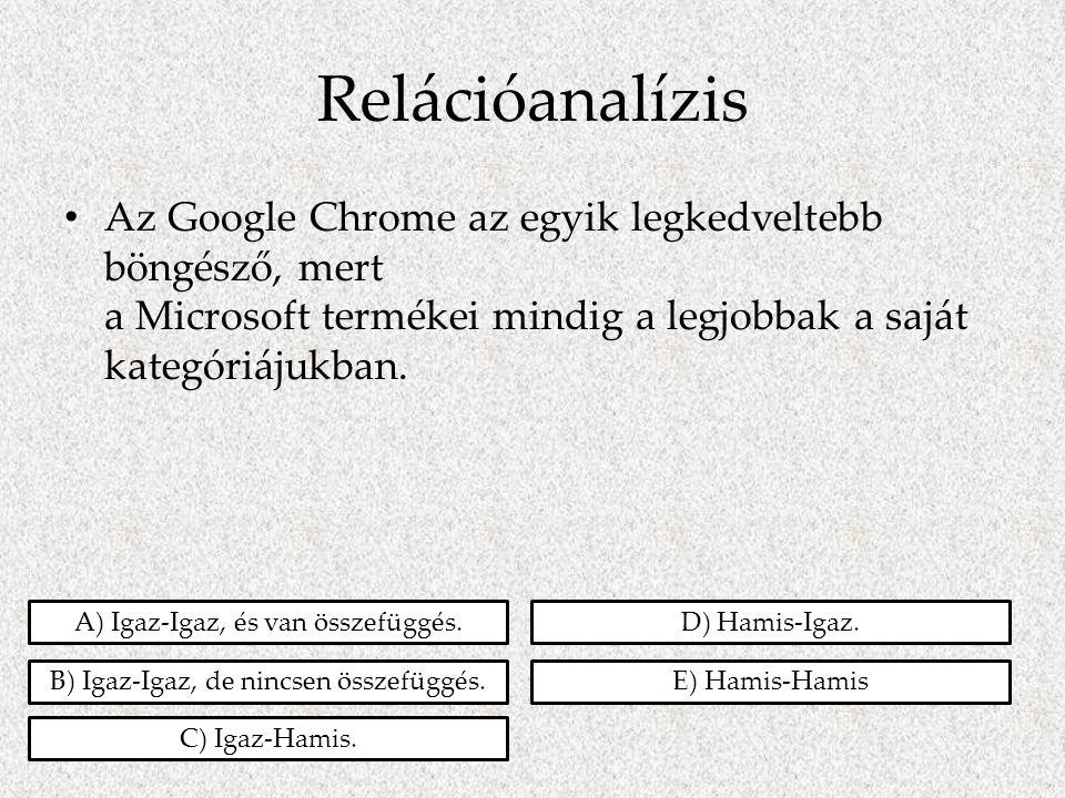 Relációanalízis Az Google Chrome az egyik legkedveltebb böngésző, mert a Microsoft termékei mindig a legjobbak a saját kategóriájukban.