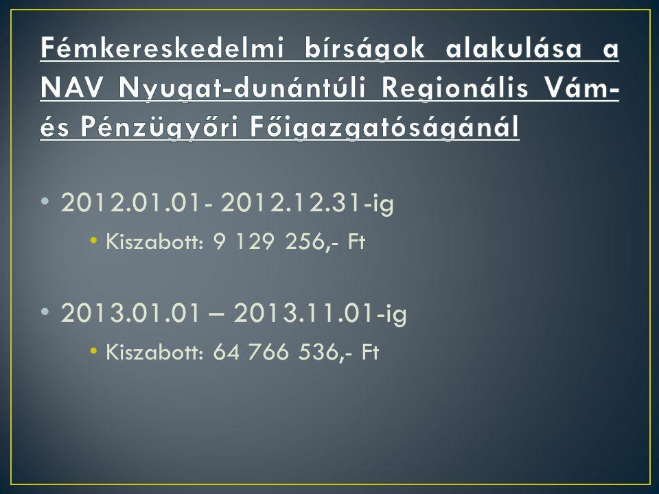 Fémkereskedelmi bírságok alakulása a NAV Nyugat-dunántúli Regionális Vám- és Pénzügyőri Főigazgatóságánál