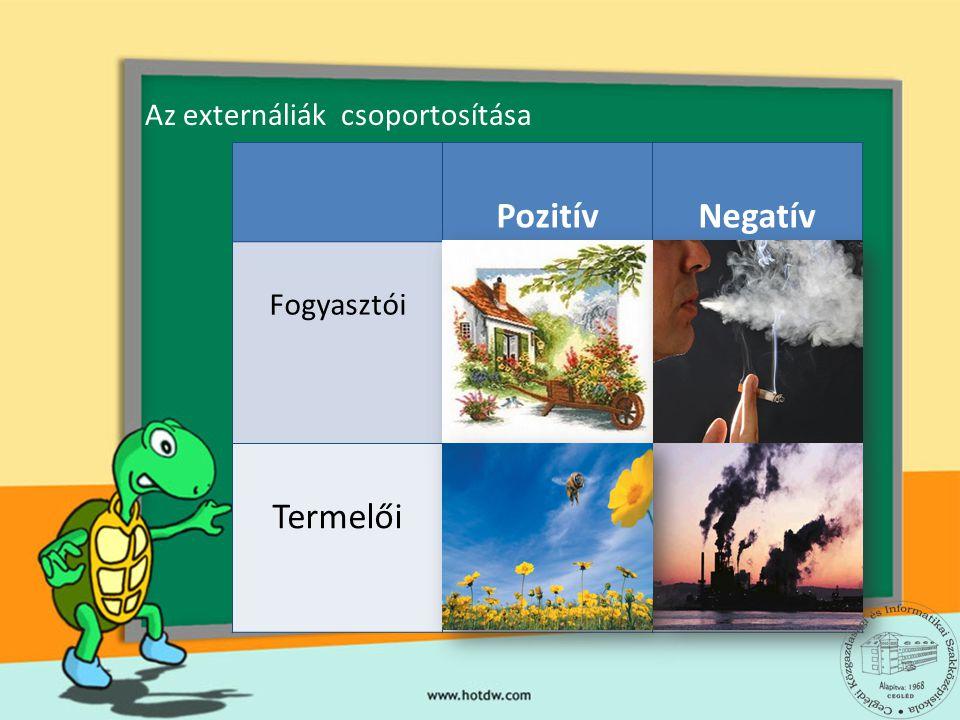 Pozitív Negatív Termelői kertészet-méhészet környezet-szennyező
