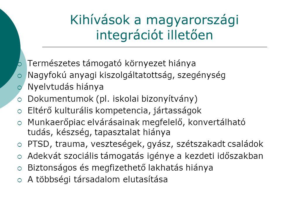 Kihívások a magyarországi integrációt illetően