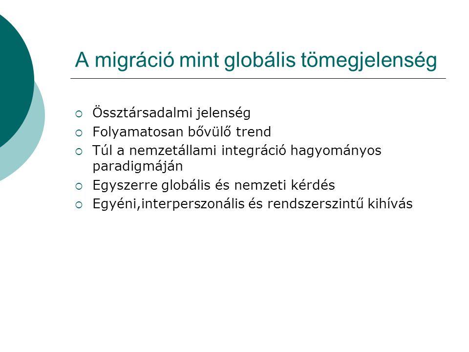 A migráció mint globális tömegjelenség