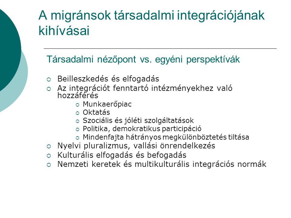 A migránsok társadalmi integrációjának kihívásai