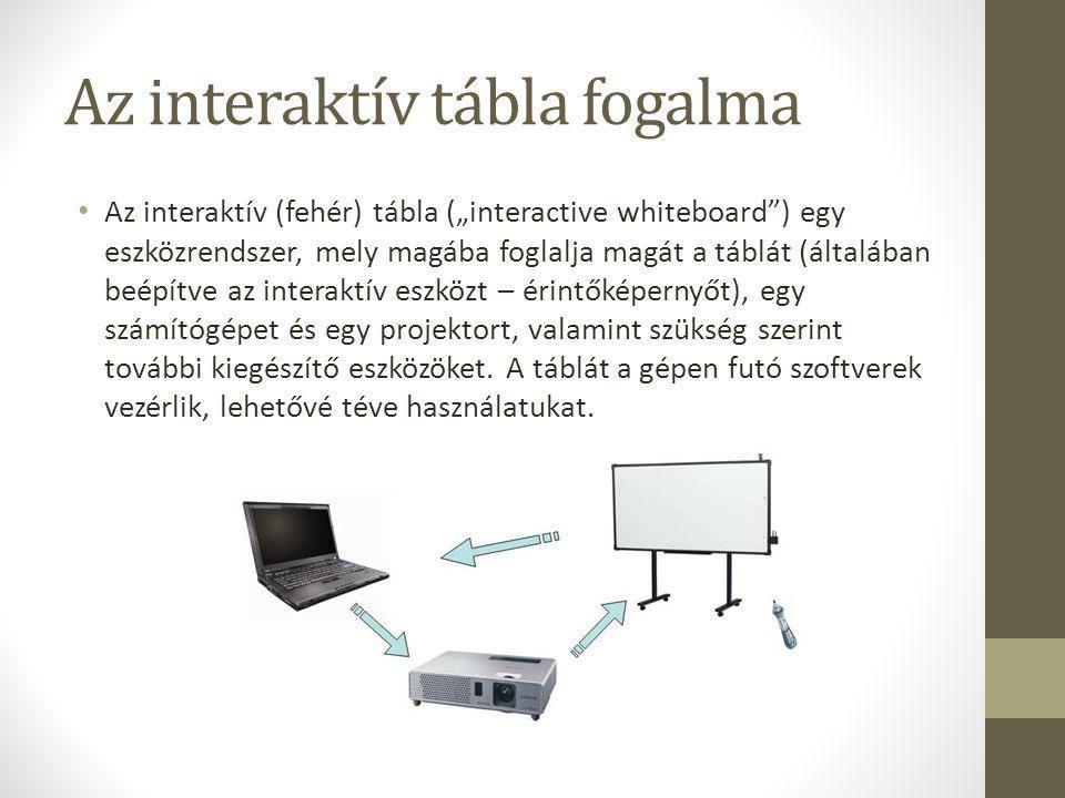 Az interaktív tábla fogalma