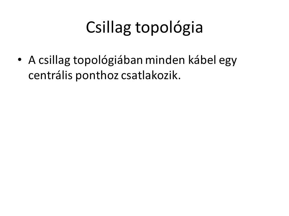 Csillag topológia A csillag topológiában minden kábel egy centrális ponthoz csatlakozik.