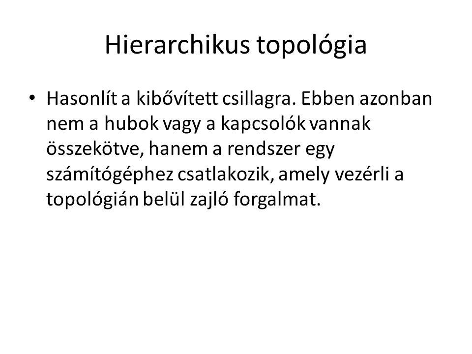 Hierarchikus topológia