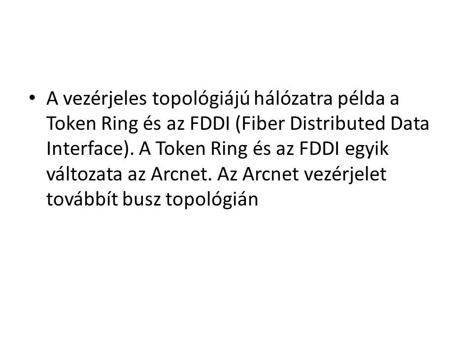 A vezérjeles topológiájú hálózatra példa a Token Ring és az FDDI (Fiber Distributed Data Interface).