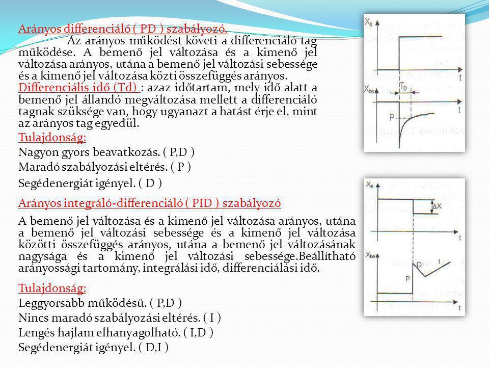 Arányos differenciáló ( PD ) szabályozó.