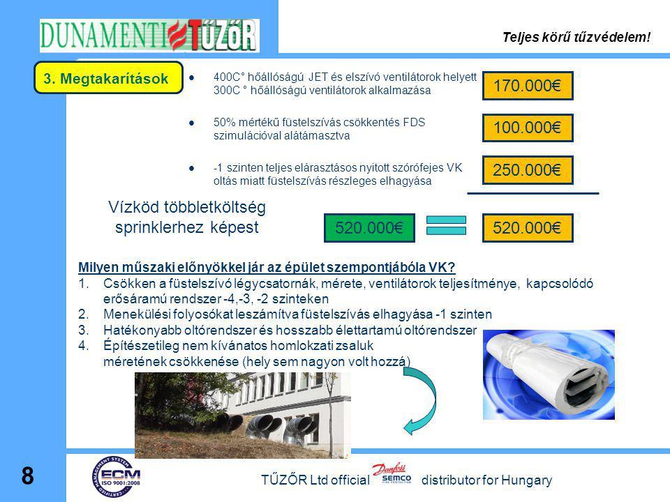 Vízköd többletköltség sprinklerhez képest 520.000€ 520.000€