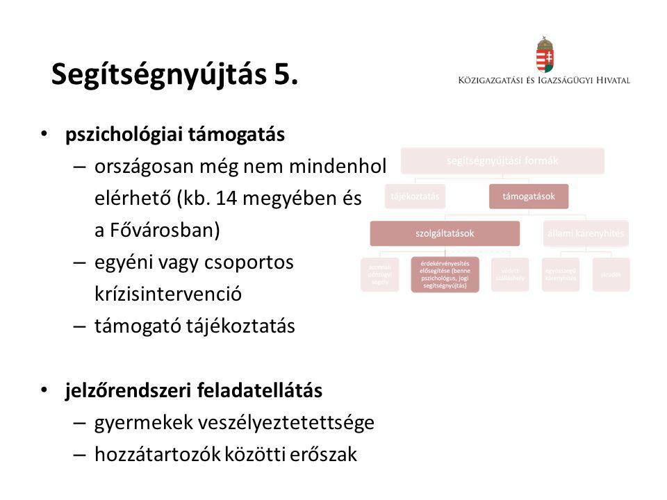 Segítségnyújtás 5. pszichológiai támogatás