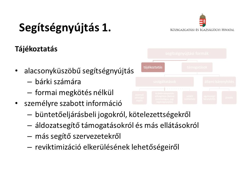 Segítségnyújtás 1. Tájékoztatás alacsonyküszöbű segítségnyújtás