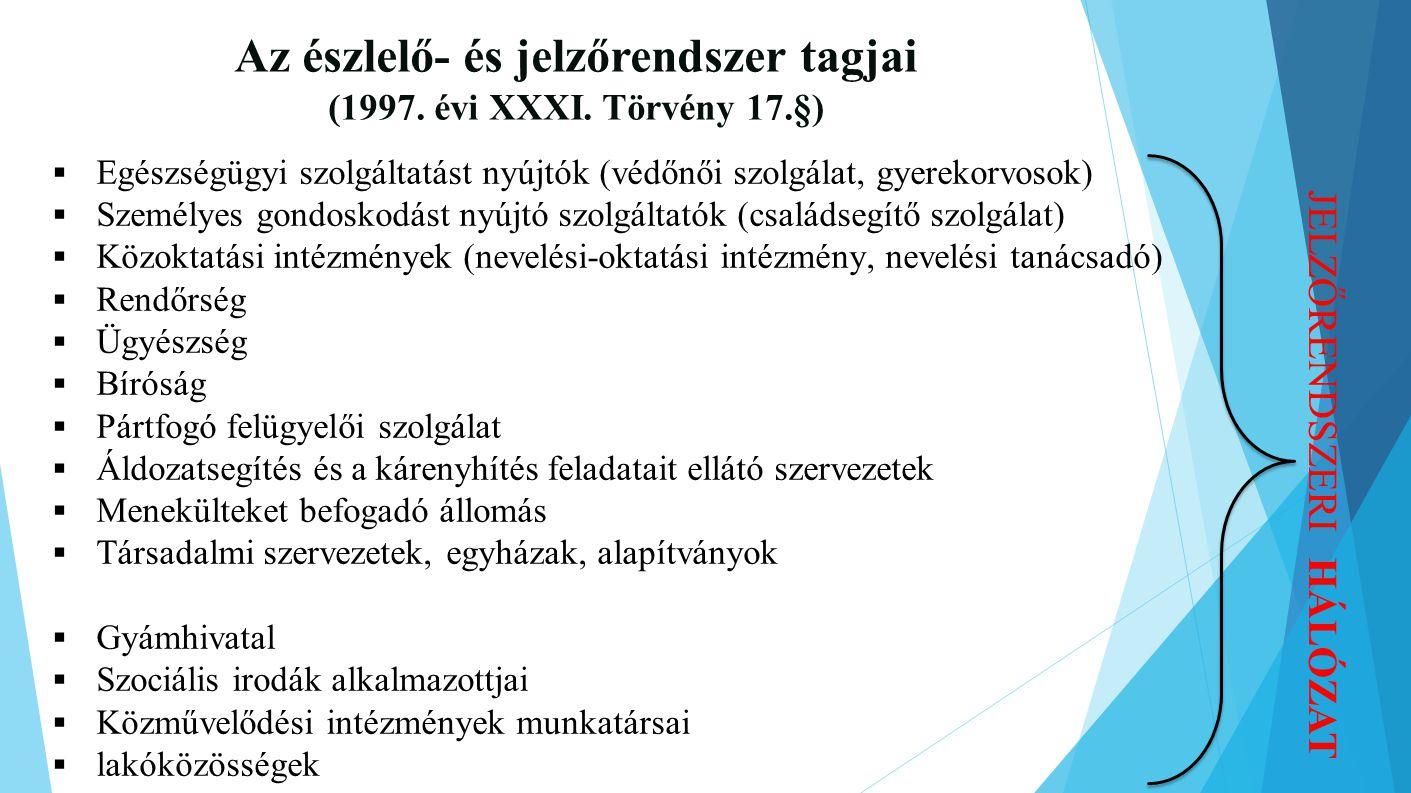Az észlelő- és jelzőrendszer tagjai (1997. évi XXXI. Törvény 17.§)