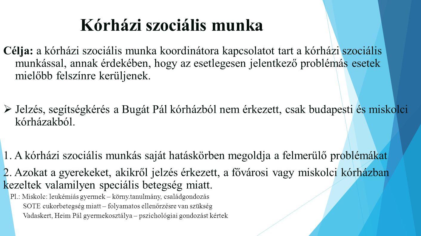 Kórházi szociális munka