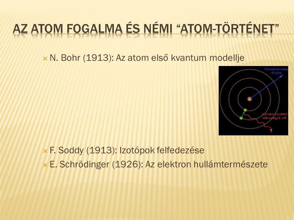 Az atom fogalma és némi atom-történet