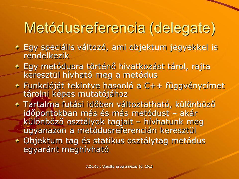 Metódusreferencia (delegate)
