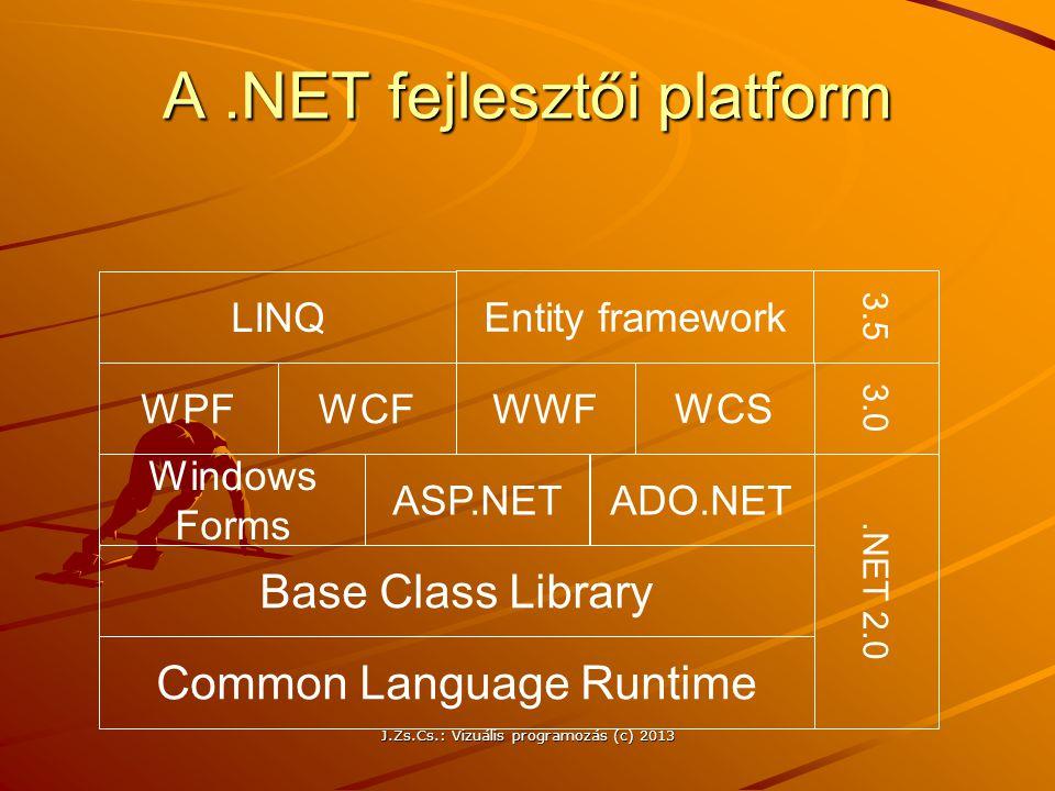 A .NET fejlesztői platform