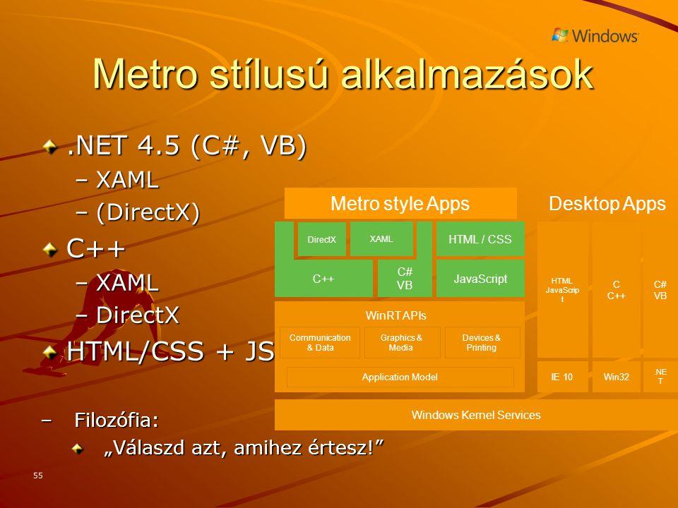 Metro stílusú alkalmazások