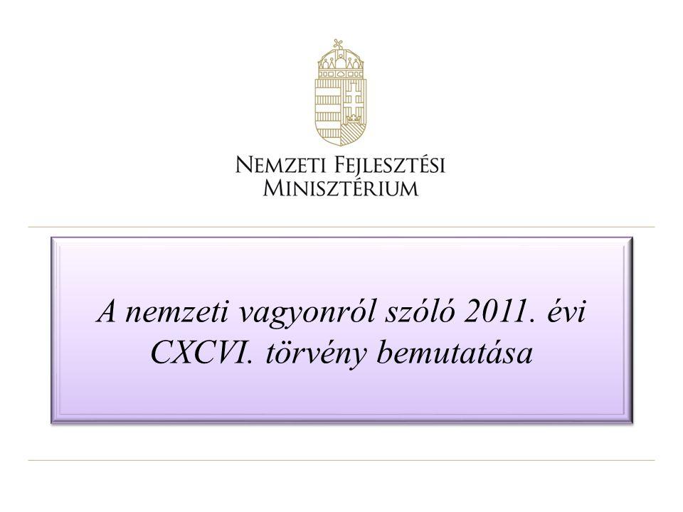 A nemzeti vagyonról szóló 2011. évi CXCVI. törvény bemutatása