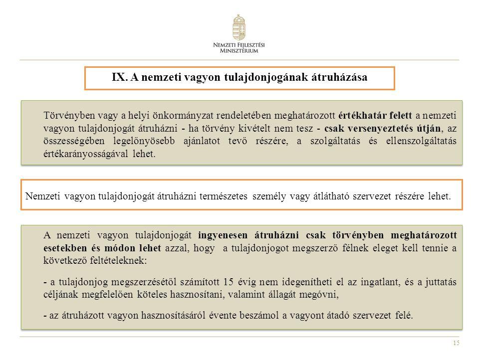 IX. A nemzeti vagyon tulajdonjogának átruházása