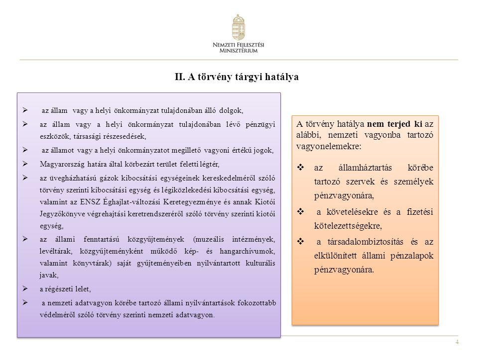 II. A törvény tárgyi hatálya