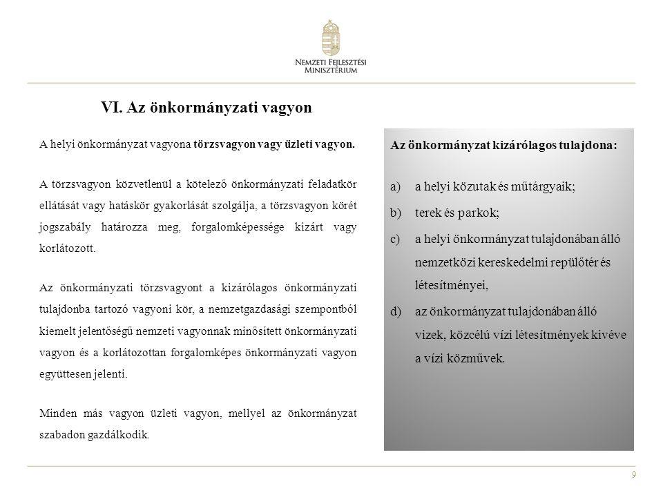 VI. Az önkormányzati vagyon