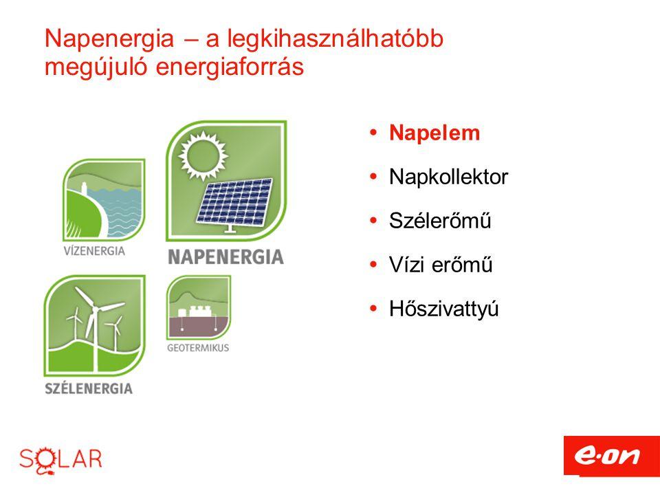 Napenergia – a legkihasználhatóbb megújuló energiaforrás