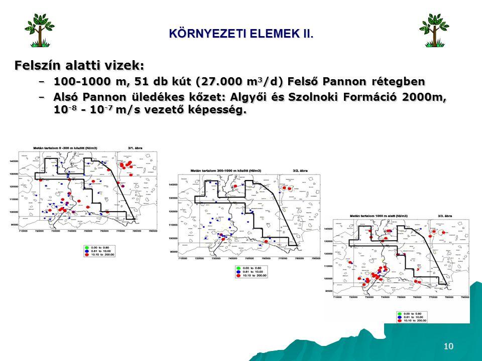 KÖRNYEZETI ELEMEK II. Felszín alatti vizek: