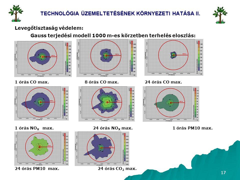 TECHNOLÓGIA ÜZEMELTETÉSÉNEK KÖRNYEZETI HATÁSA II.