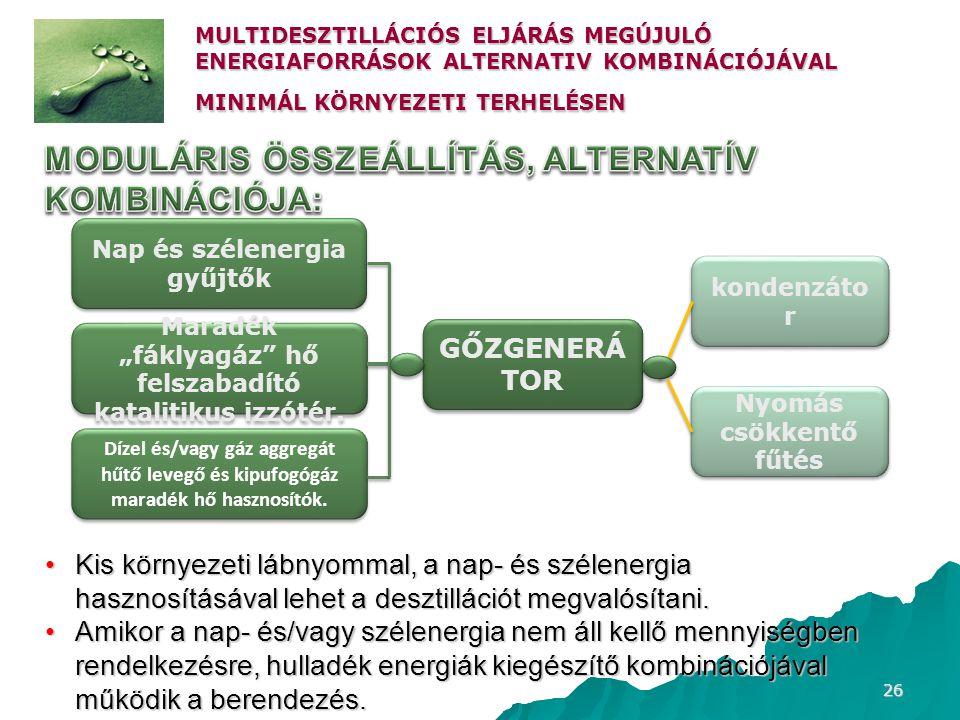 MODULÁRIS ÖSSZEÁLLÍTÁS, ALTERNATÍV KOMBINÁCIÓJA: