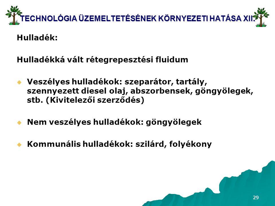 TECHNOLÓGIA ÜZEMELTETÉSÉNEK KÖRNYEZETI HATÁSA XII.
