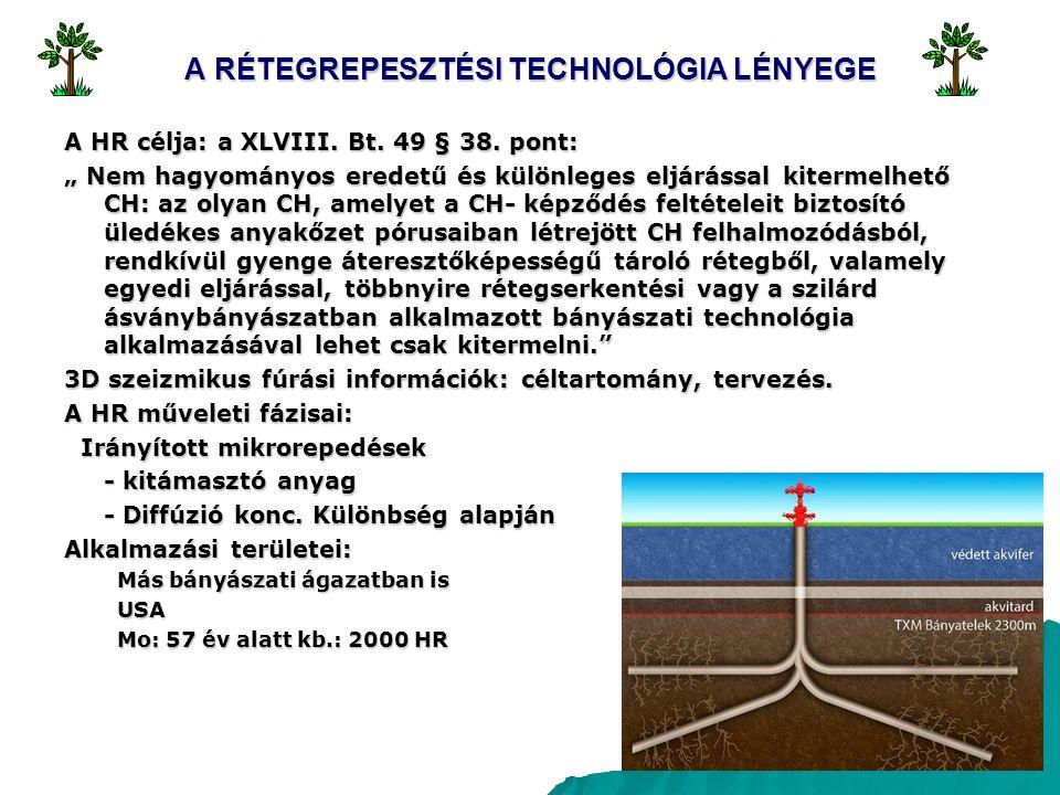 A RÉTEGREPESZTÉSI TECHNOLÓGIA LÉNYEGE
