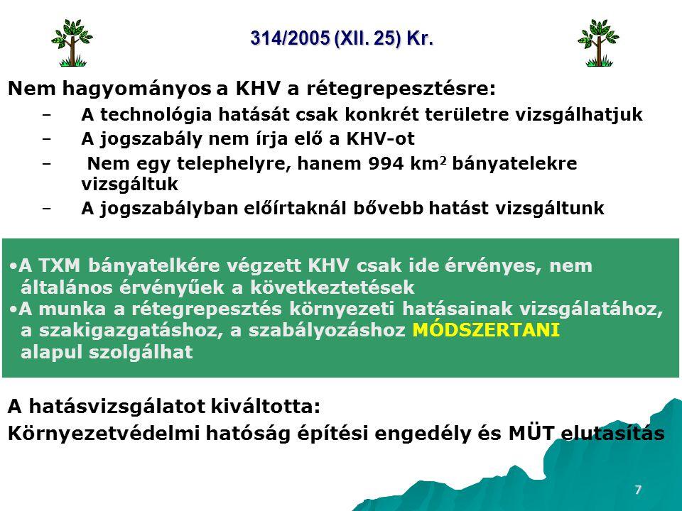 Nem hagyományos a KHV a rétegrepesztésre: