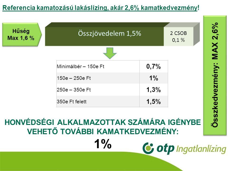 1% Összkedvezmény: MAX 2,6%