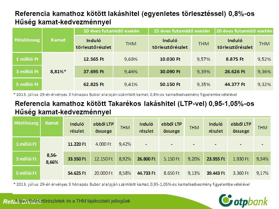 Referencia kamathoz kötött lakáshitel (egyenletes törlesztéssel) 0,8%-os Hűség kamat-kedvezménnyel