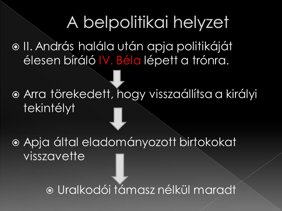 A belpolitikai helyzet