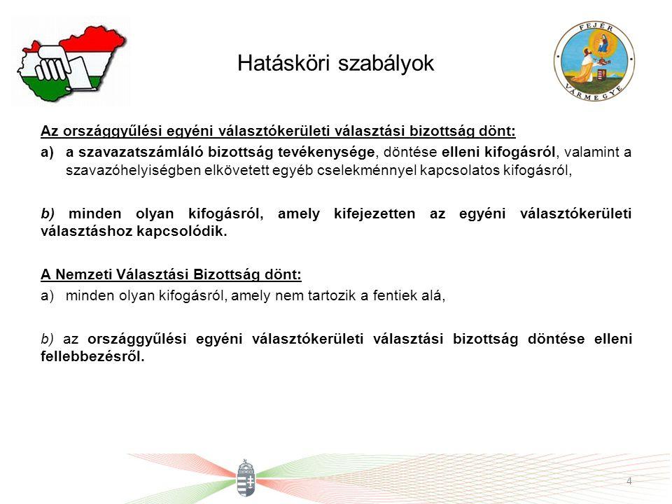 Hatásköri szabályok Az országgyűlési egyéni választókerületi választási bizottság dönt: