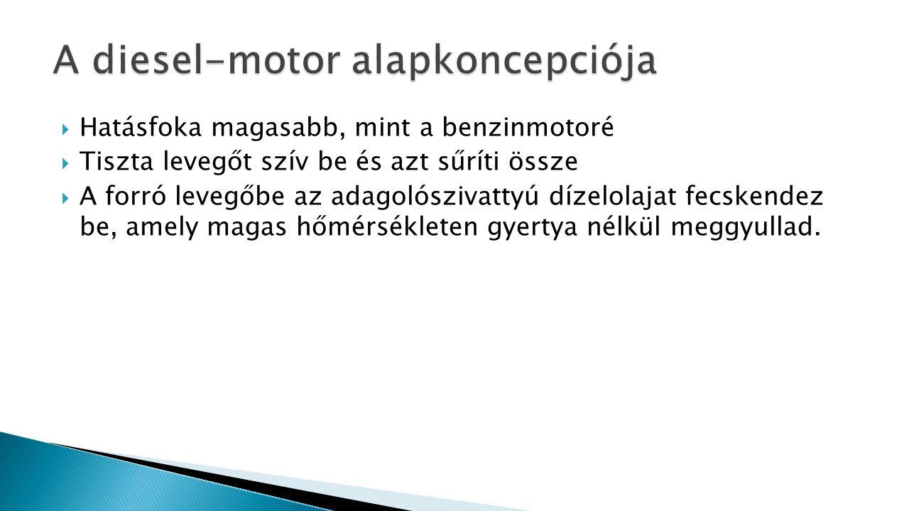 A diesel-motor alapkoncepciója