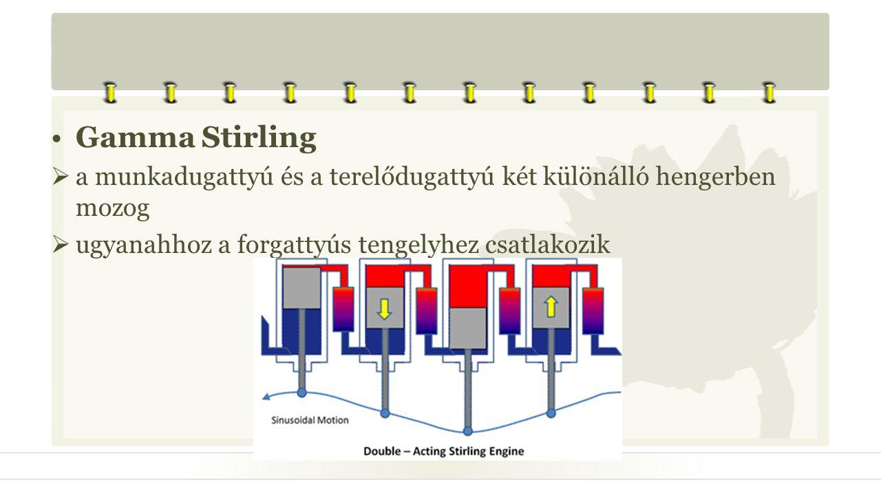 Gamma Stirling a munkadugattyú és a terelődugattyú két különálló hengerben mozog.