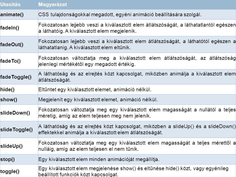 Utasítás Magyarázat. animate() CSS tulajdonságokkal megadott, egyéni animáció beállítására szolgál.