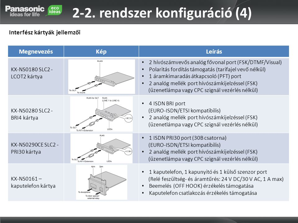 2-2. rendszer konfiguráció (4)