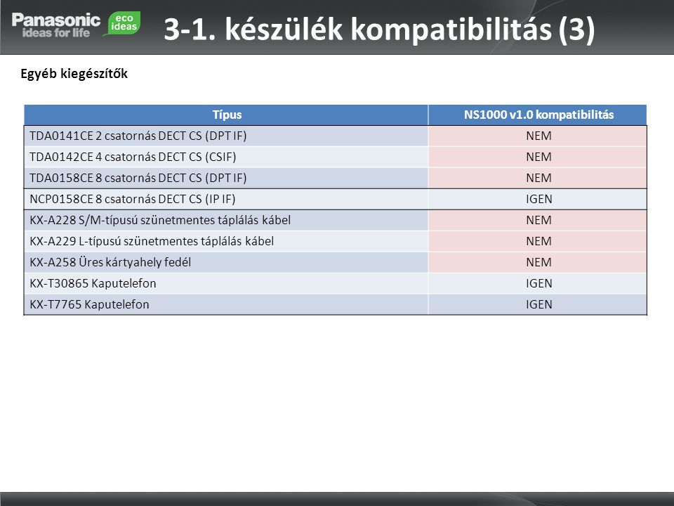 3-1. készülék kompatibilitás (3)