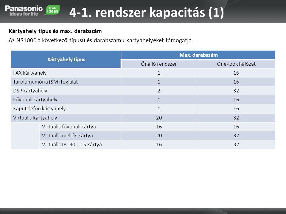 4-1. rendszer kapacitás (1)