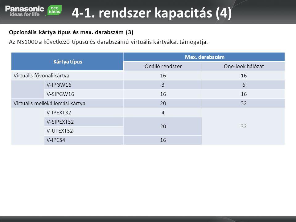 4-1. rendszer kapacitás (4)