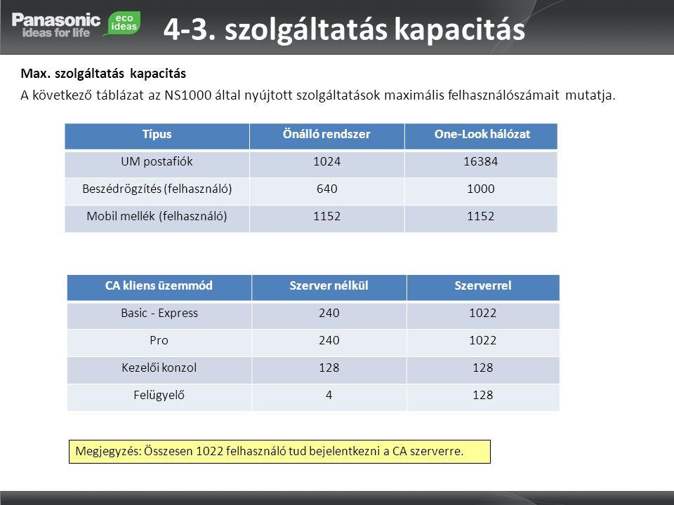 4-3. szolgáltatás kapacitás