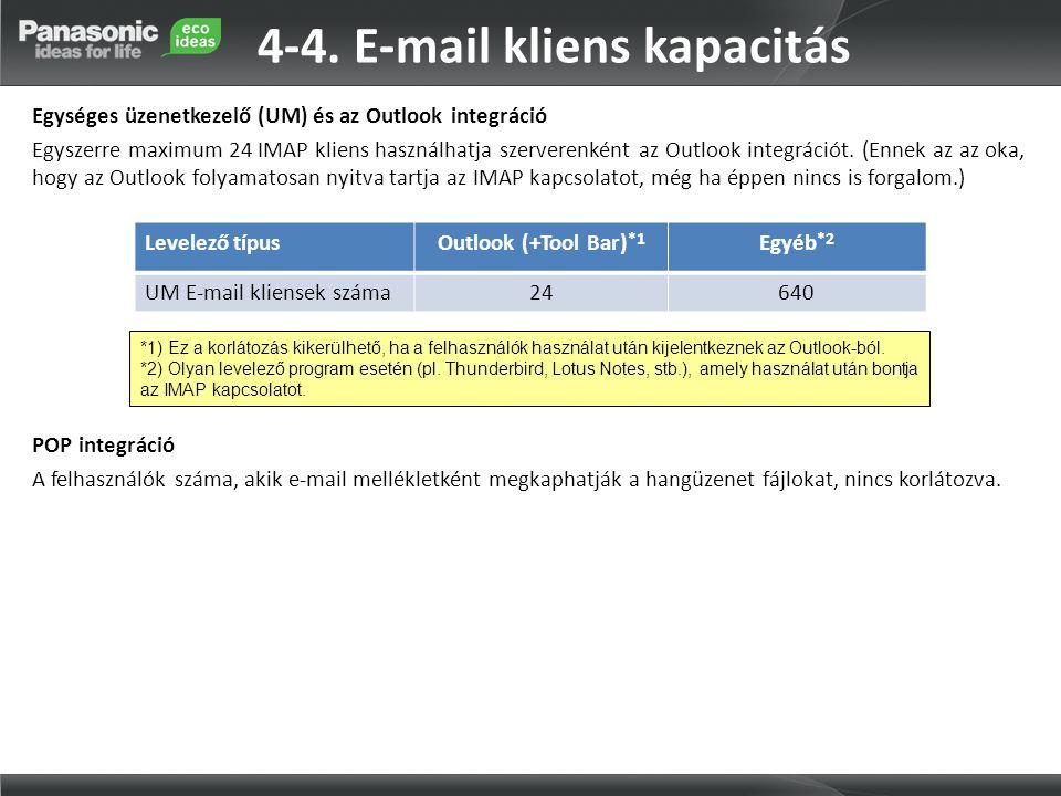 4-4. E-mail kliens kapacitás