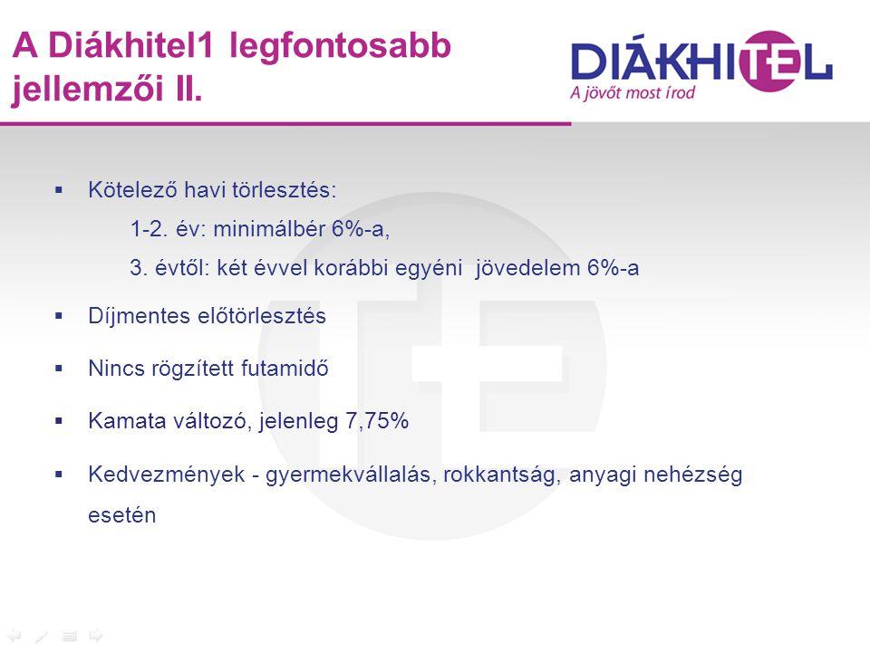A Diákhitel1 legfontosabb jellemzői II.