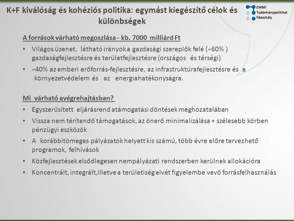 EMMI Tudománypolitikai. Főosztály. K+F kiválóság és kohéziós politika: egymást kiegészítő célok és különbségek.