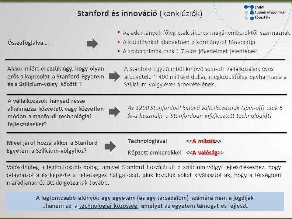 Stanford és innováció (konklúziók)