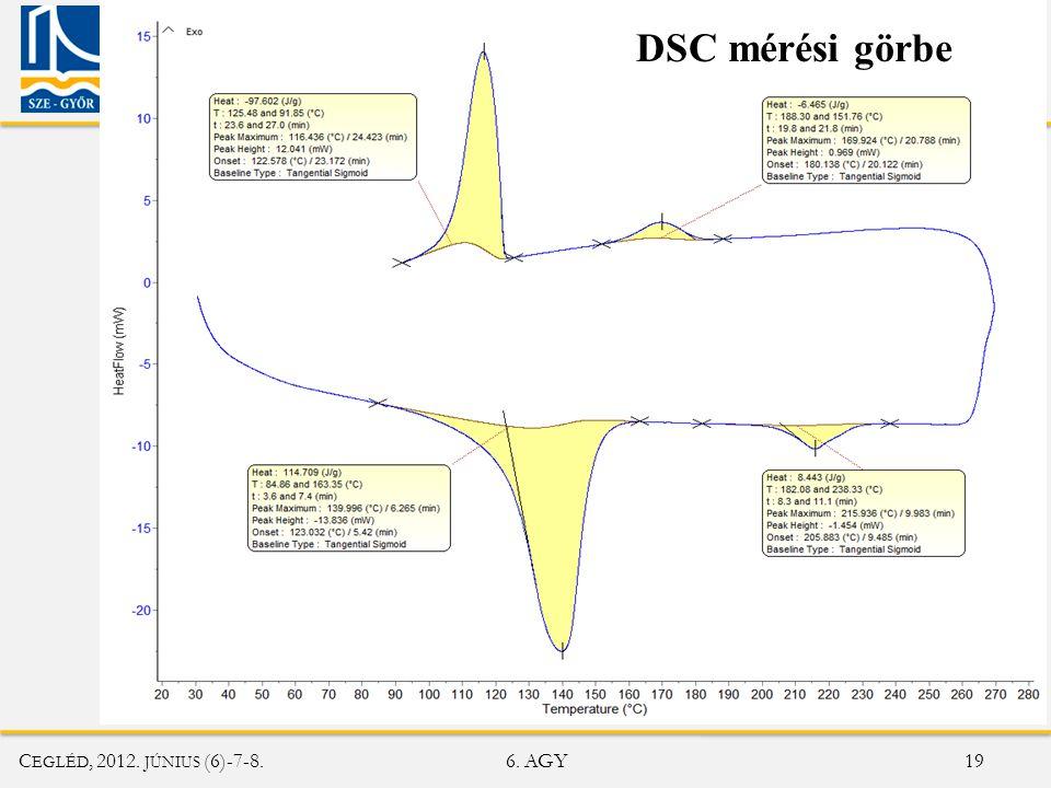 DSC mérési görbe
